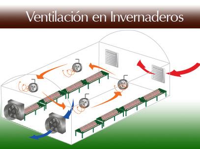 Guia la vida en invernadero hydro environment Diseno de invernaderos pdf
